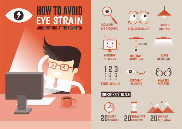 computer-eyestrain-vision-syndrome-prevention-copy